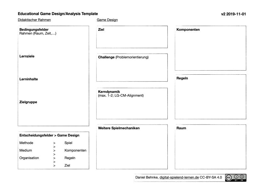 Abbildung eines Game Design Document