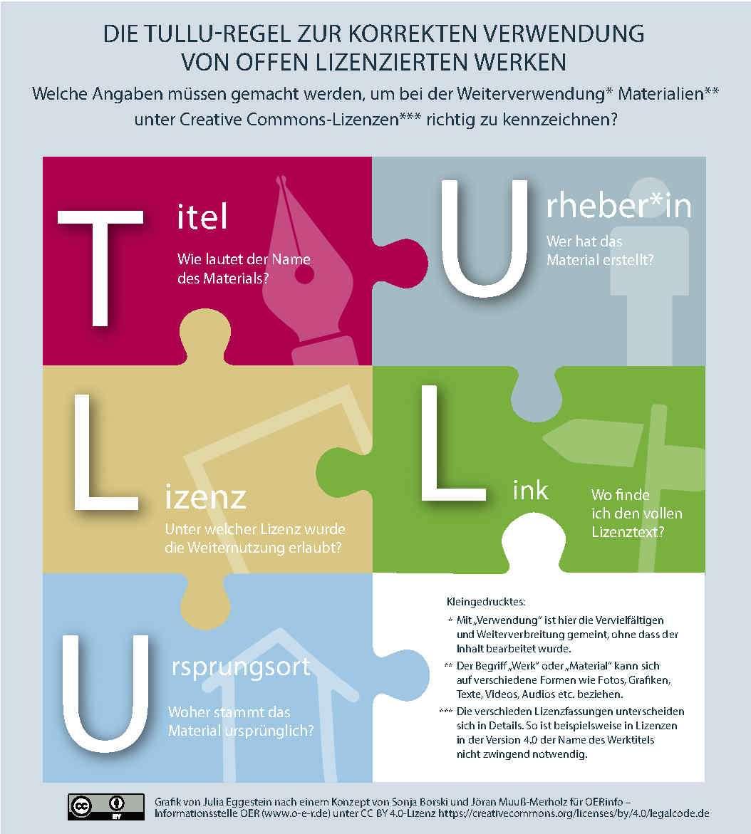 infografik_puzzles_2