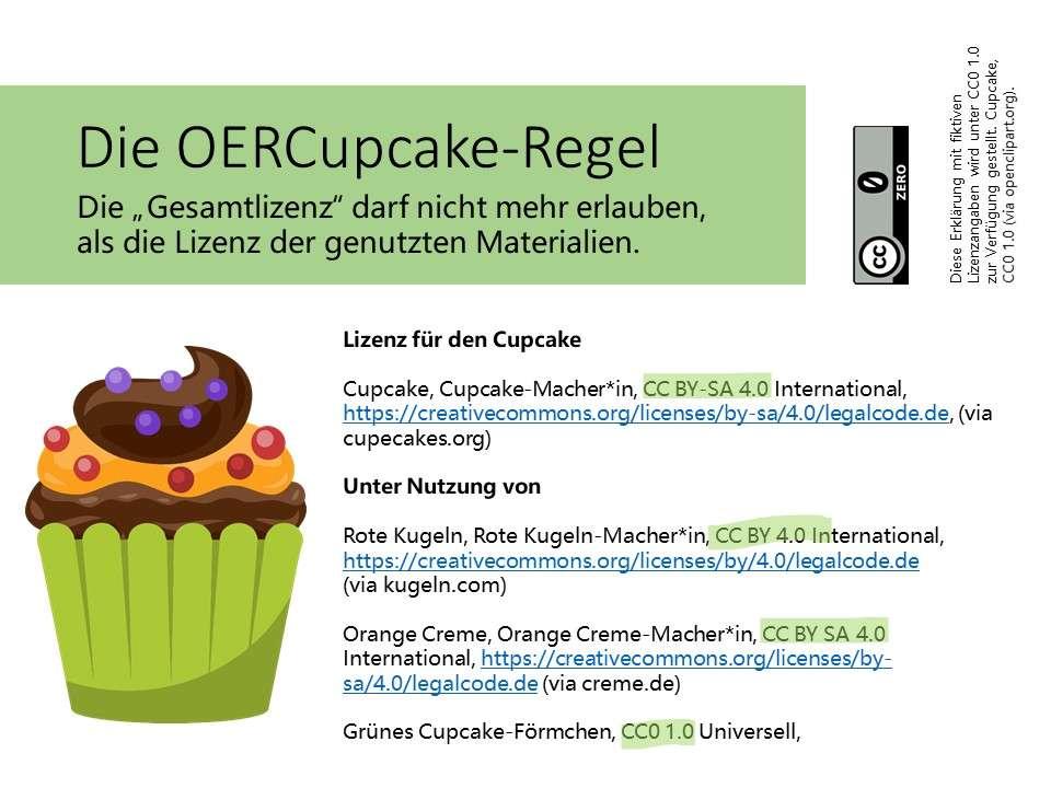 Die OERCupcake-Regel_CC0