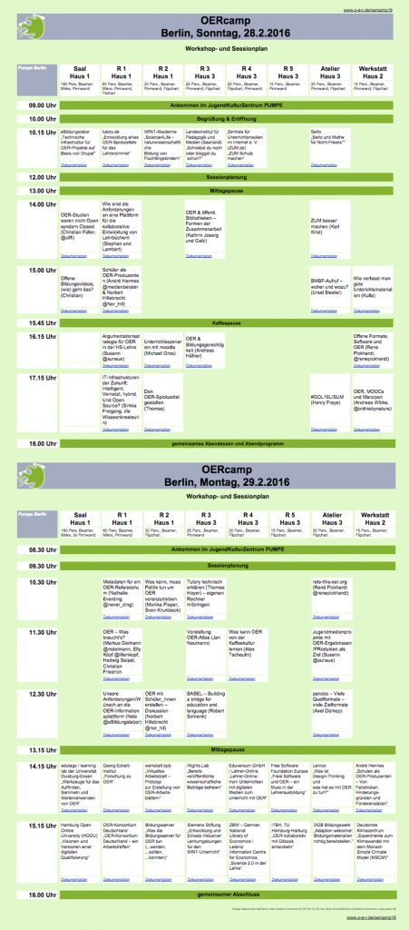 OERcamp2016 – Workshop- und Sessionplan