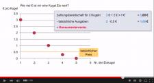 """Screenshot aus dem Video """"Volkswirtschaftslehre - Der Wert einer Kugel Eis"""" von oncampusFHL unter CC BY 3.0 via YouTube"""